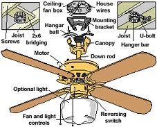 Ceiling Fan Installation Diagram  sc 1 st  Ceiling Fans u0027N More : ceiling fan repair wiring diagram - yogabreezes.com